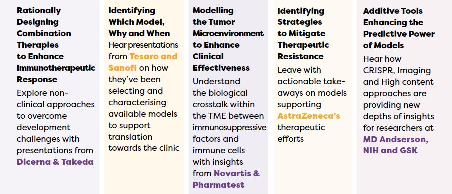 Keynotes Tumor Models Boston